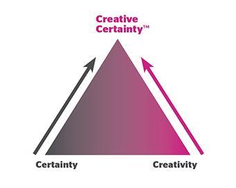 Subplot design inc brand strategy graphic design identity subplotccarticlegraphic4lo fandeluxe Choice Image